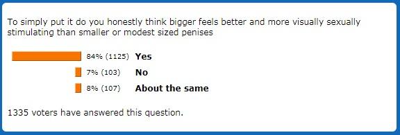 penile size